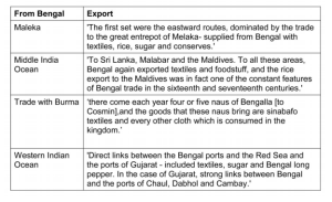 Bengal export
