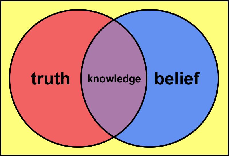 TOK areas of knowledge   theoryofknowledge net