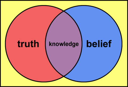 Image result for is knowledge truth?