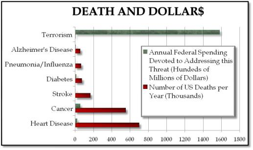 Death_and_Dollar1